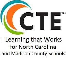 CTE Learning that Works